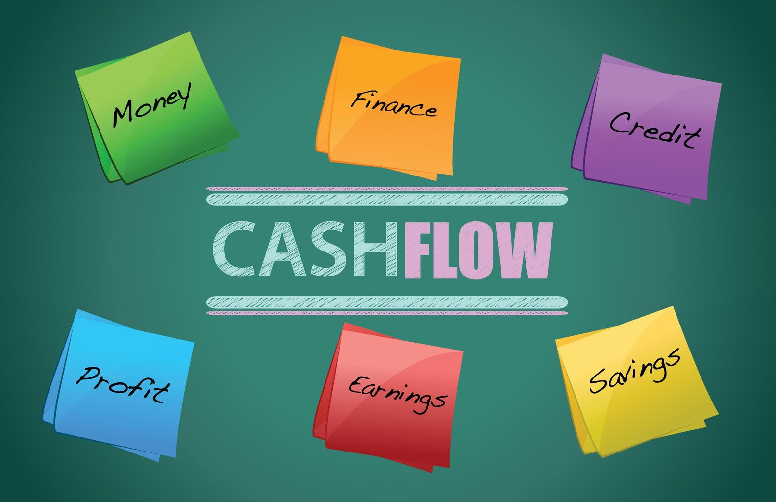 Cash Flow For Your Business- How Should You Manage It?