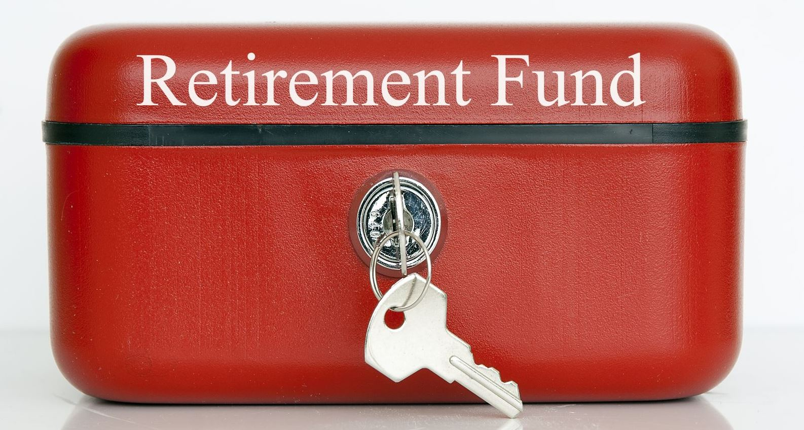 Retirement Planning – When Can I Retire?